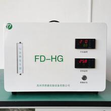 孚然德供應VOC污染物發生器實驗室用圖片