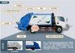东风多利卡8方压缩垃圾车厂家直销、性价比高、售后一流
