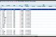 维达机械外贸公司管理系统