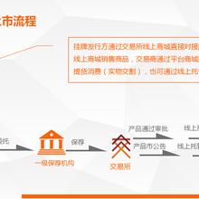 深圳邮币卡交易中心官网