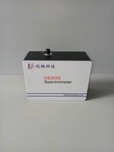 US2000光纖光譜分析儀、光纖光譜儀、微型光譜儀、優睞科技圖片