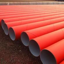 大厂回族自治聚氨酯保温钢管价格-天元防腐图片