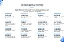 上海电商网站建设图片