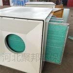 旱烟除尘器环保设备工业焊接烟雾净化器活性炭吸附箱