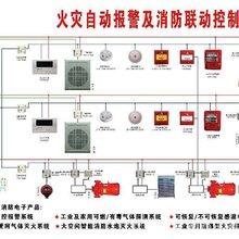 山东潍坊火灾自动报警设备厂家