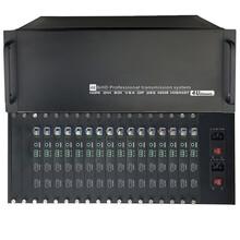 高清无损DVI光端机,,4kHDMI/DVI/12GSDI光纤延长器无损传输图片
