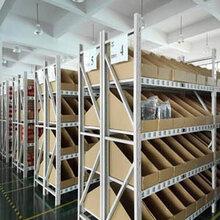 供甘肃定西仓库货架和白银仓储货架价格