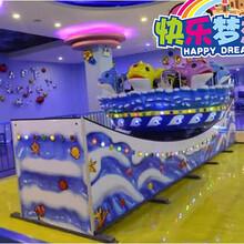 品牌儿童乐园产品优势-快乐梦想城图片