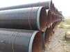大口径直缝焊接钢管价格