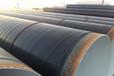 高频焊防腐焊管厂家