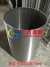 不锈钢筛网专业生产厂家图片