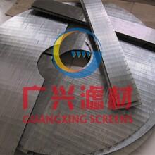 催化剂支撑格栅约翰逊网生产厂家图片