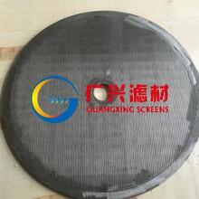 衡水厂家生产催化剂综合利用筛板,筛片,楔形丝滤板图片