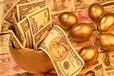 黄金期货价格走势都城国际期货招商