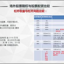 """场外股票期权代理加盟第二篇:期权基础篇之""""期权的分类"""""""