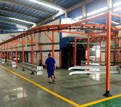 新月静电喷涂设备生产厂家积极落实国家环保政策要求