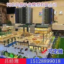 邯郸房产模型-尚鼎沙盘模型-邯郸房产模型哪里有
