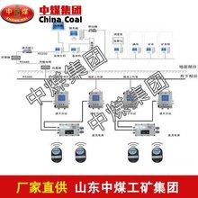 矿用人员定位管理系统,矿用人员定位管理系统发货及时