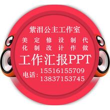 企業PPT美化價格企業PPT美化報價圖片