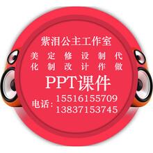 安徽銅陵市精美PPT定制圖片