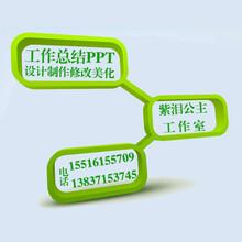 银行工作总结PPT定制出售PPT模板图片