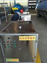 食品机械行业使用电蒸汽发生器车间使用电蒸汽取暖锅炉