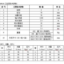 土釘注漿設備廣東潮州饒平BW250活塞泵報價圖片
