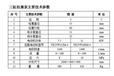 天津土釘注漿工程水泥注漿泵使用說明