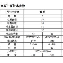 基坑樁體修補注漿四川樂山夾江BW160活塞泵功能圖片