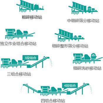 长期供应矿山简易移动破碎站建筑垃圾处理设备河南友邦