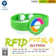 RFID腕带厂家图片