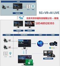 5G+4K超清融媒体全能机演播室制作
