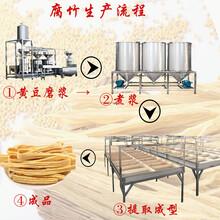 曲阜大型腐竹机商用腐竹机厂家全自动腐竹机厂家大型腐竹油皮设备图片