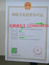 ICP经营许可证年检