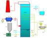 江苏安达环保科技有限公司-湿法脱硫-石灰石/石膏烟气脱硫