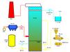 江苏安达环保科技有限公司-湿法脱硫-氨法脱硫