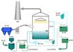 江苏安达环保科技有限公司-湿法脱硫-氧化镁湿法脱硫