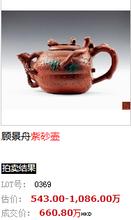 深圳雍乾盛世紫砂壶去哪里可以鉴定估价怎样好呢