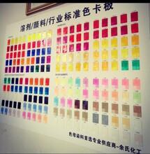 工厂直销/低价走量/四川龙蟒108钛白粉