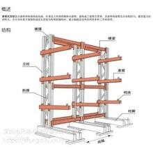 深圳兄弟货架、专业定做各种非标货架货真价更实