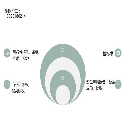 年产36000吨饲料加工项目范县可行性分析报告