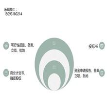 徐州编制可行性分析报告徐州公司可以写可行图片