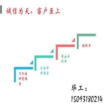 年产30万吨辣椒制品濮阳县代做可行性研究报告图片