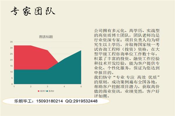 通化社会稳定风险评估报告公司-写分析报告