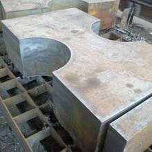 石家莊切割加工廠鋼板切割圓管切割圖片