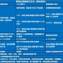云南承接香港倉儲