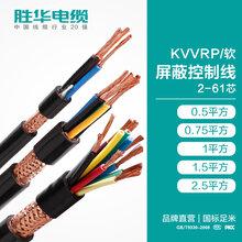 電纜廠家勝華電纜銷售電話廠家代理