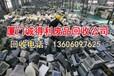 漳州港开发区旧设备回收购
