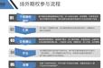 杭州亚富场外期权招代理