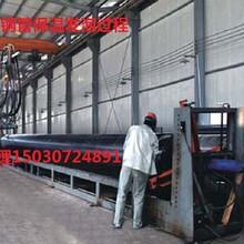 预制直埋保温钢管天津图片